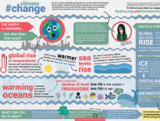 Pamela Rattigan and her team are educating people about the potentially devastating impact of climate change.