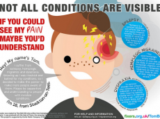 Invisible Conditions Poster